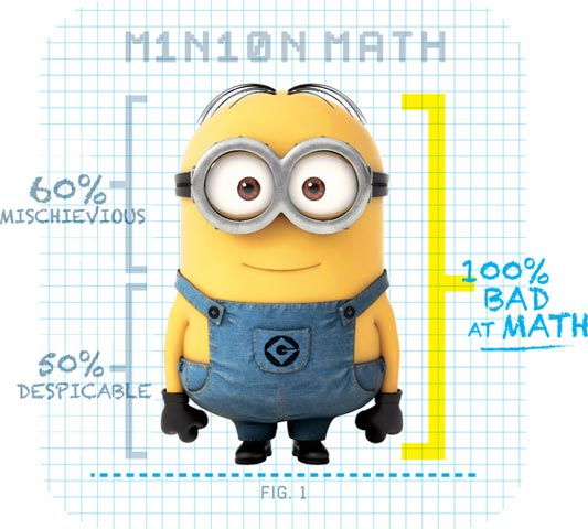 Math Quotes Funny Minion: Minion At Work Quotes. QuotesGram